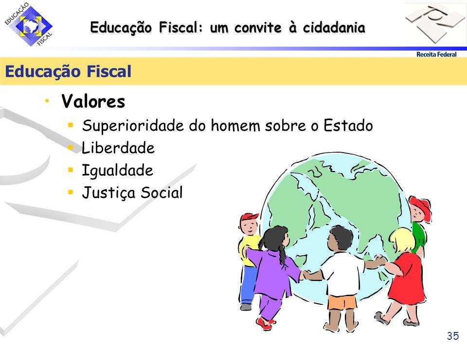 Valores Educação Fiscal Superioridade do homem sobre o Estado