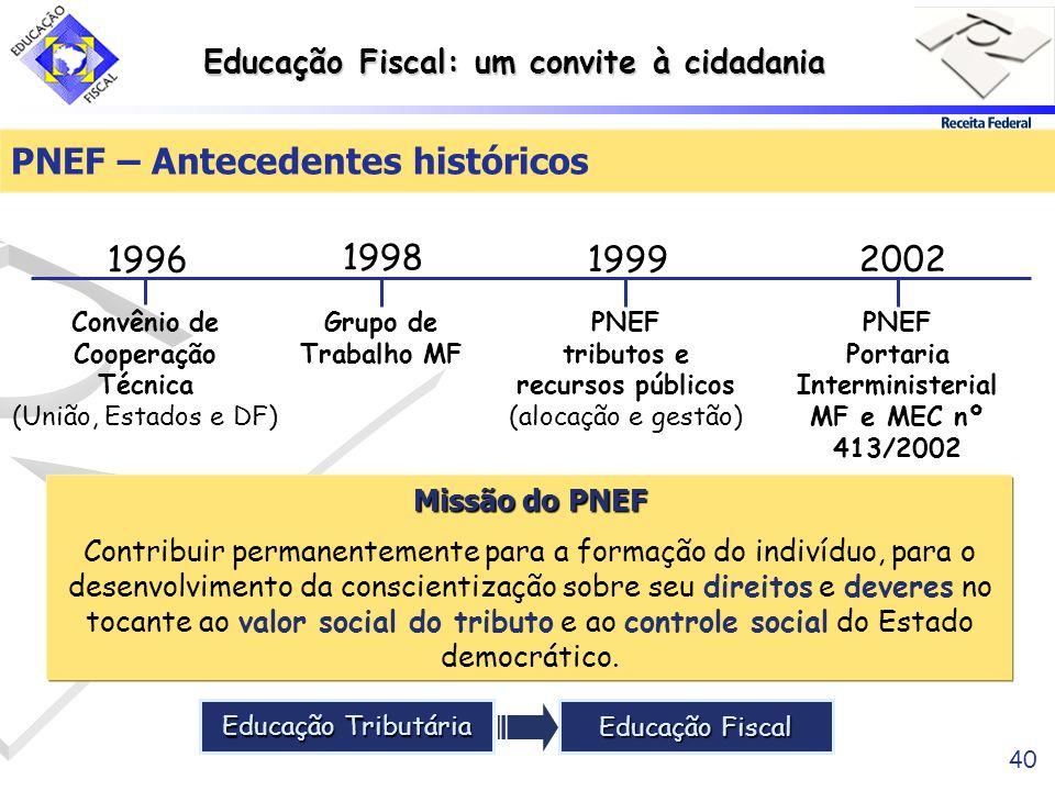 PNEF – Antecedentes históricos