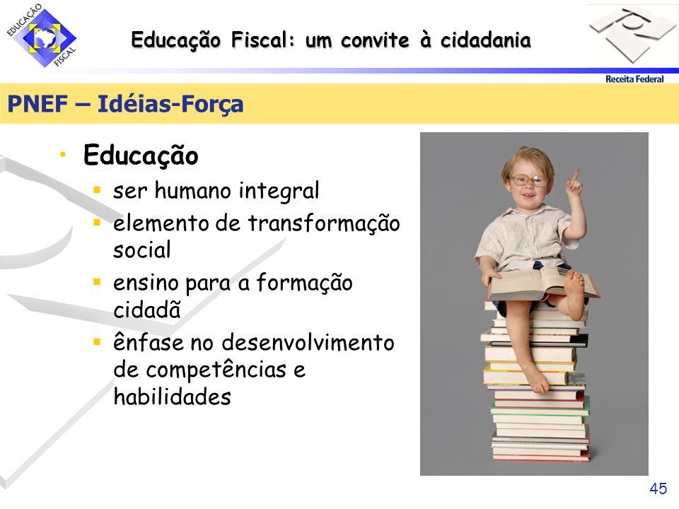 Educação PNEF – Idéias-Força ser humano integral