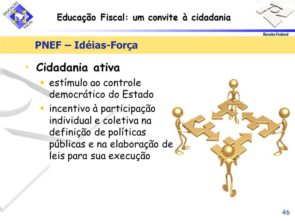 Cidadania ativa PNEF – Idéias-Força