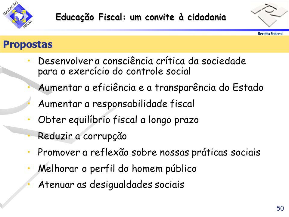 Propostas Desenvolver a consciência crítica da sociedade para o exercício do controle social. Aumentar a eficiência e a transparência do Estado.
