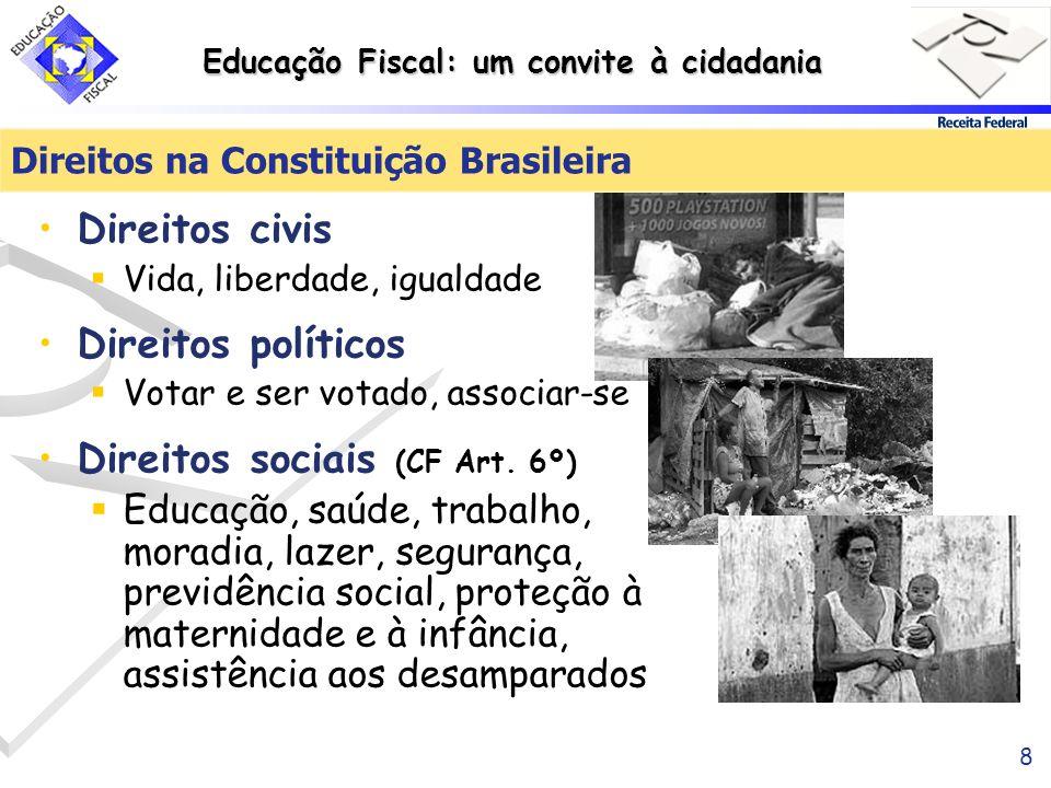 Direitos na Constituição Brasileira