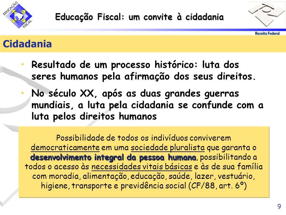 Cidadania Resultado de um processo histórico: luta dos seres humanos pela afirmação dos seus direitos.