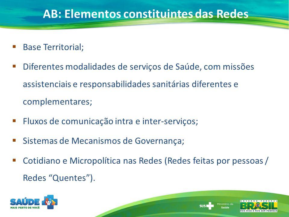 AB: Elementos constituintes das Redes