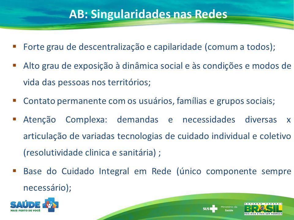 AB: Singularidades nas Redes