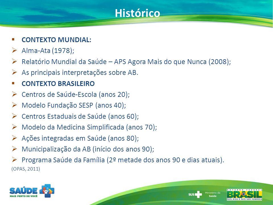Histórico CONTEXTO MUNDIAL: Alma-Ata (1978);