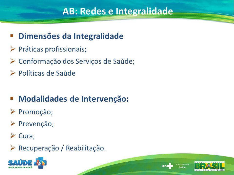 AB: Redes e Integralidade