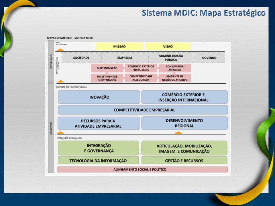 Sistema MDIC: Mapa Estratégico