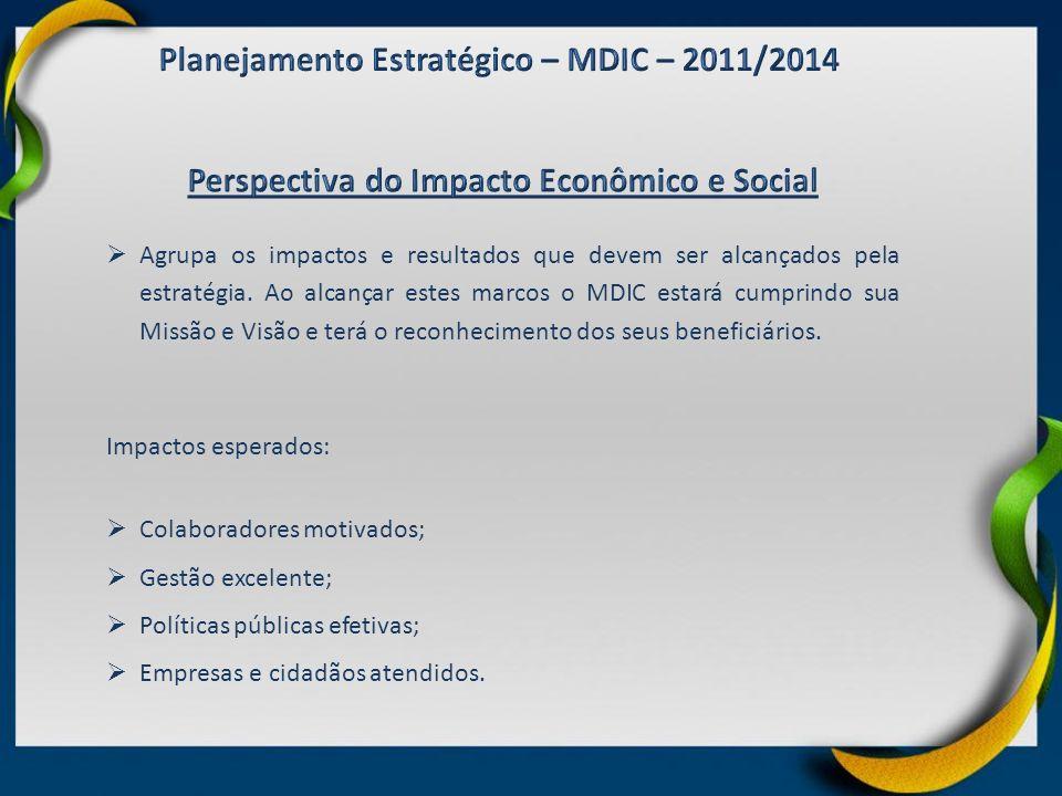 Perspectiva do Impacto Econômico e Social