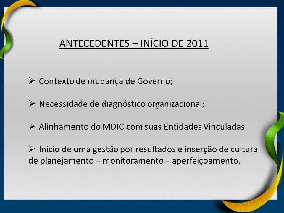 ANTECEDENTES – INÍCIO DE 2011