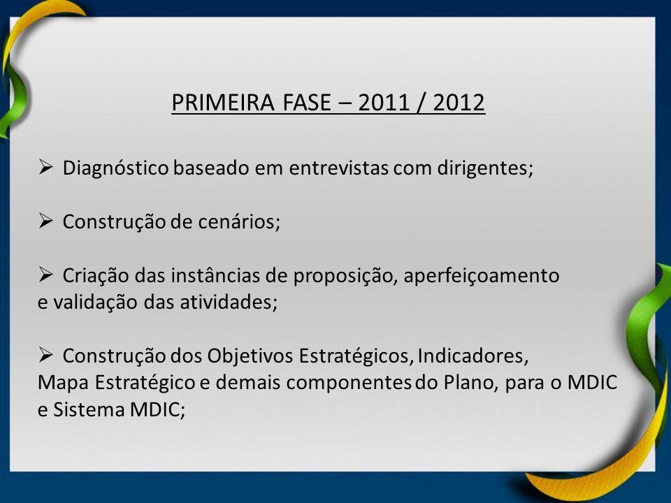 PRIMEIRA FASE – 2011 / 2012 Diagnóstico baseado em entrevistas com dirigentes; Construção de cenários;