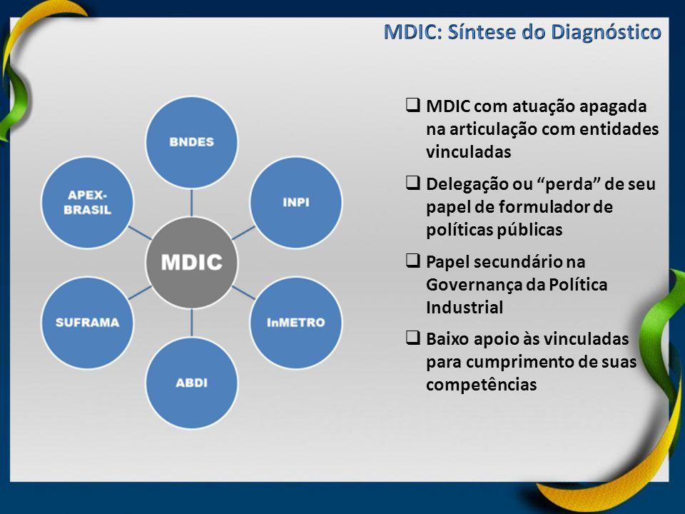 MDIC: Síntese do Diagnóstico