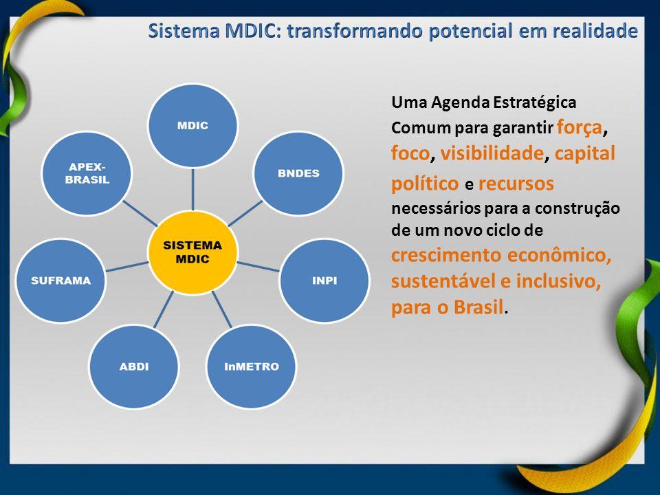 Sistema MDIC: transformando potencial em realidade