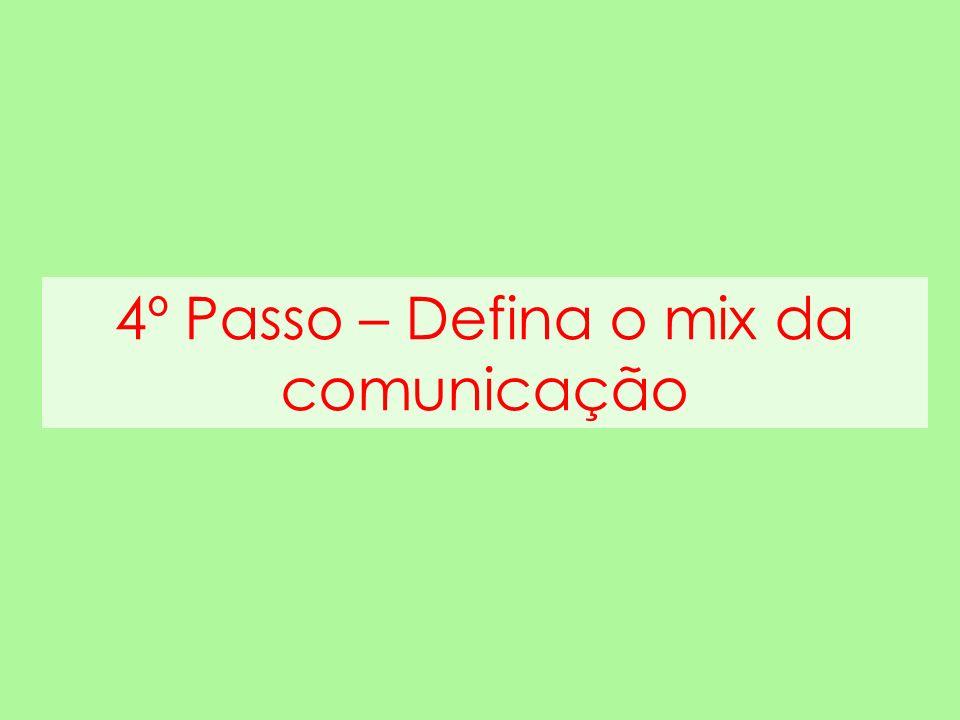 4º Passo – Defina o mix da comunicação