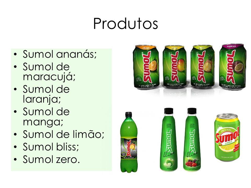 Produtos Sumol ananás; Sumol de maracujá; Sumol de laranja;