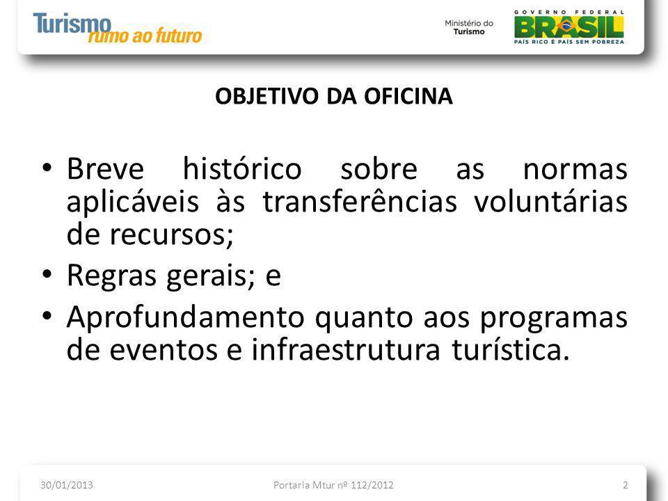 OBJETIVO DA OFICINA Breve histórico sobre as normas aplicáveis às transferências voluntárias de recursos;