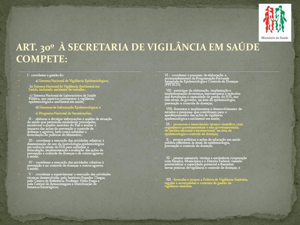 ART. 30o À SECRETARIA DE VIGILÂNCIA EM SAÚDE COMPETE: