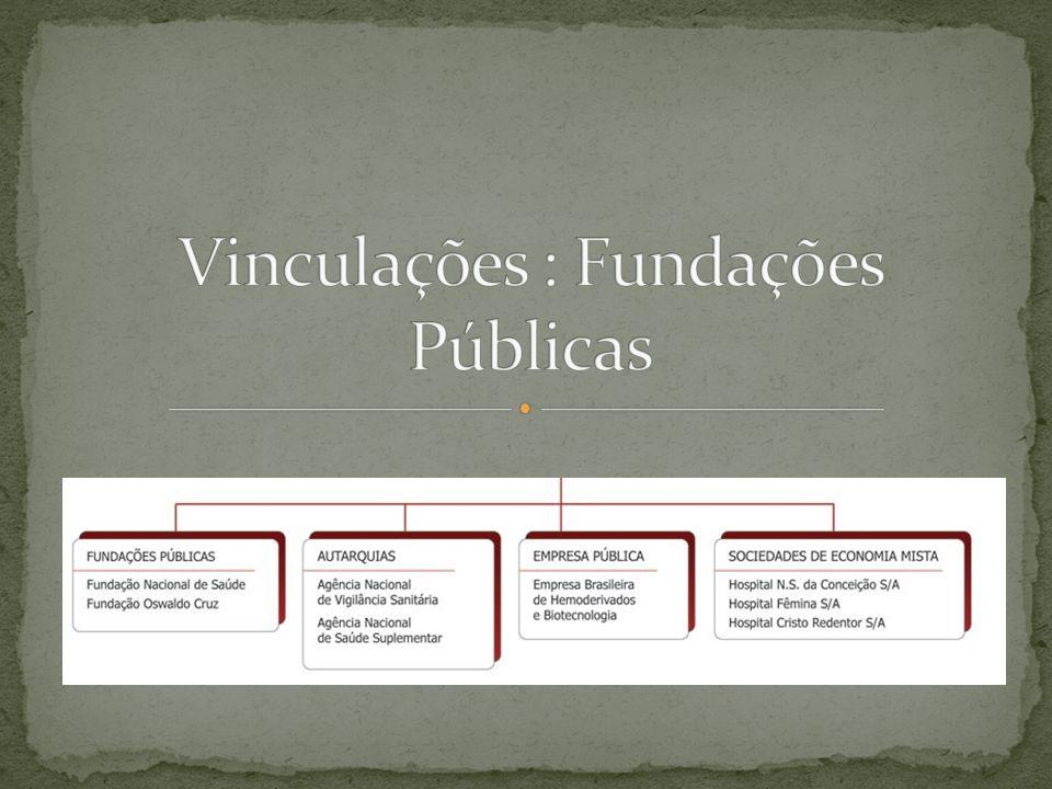 Vinculações : Fundações Públicas