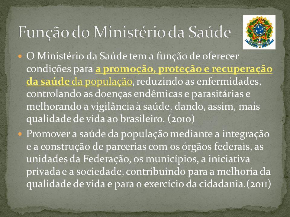 Função do Ministério da Saúde