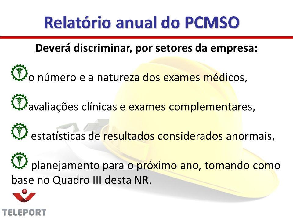 Relatório anual do PCMSO Deverá discriminar, por setores da empresa: