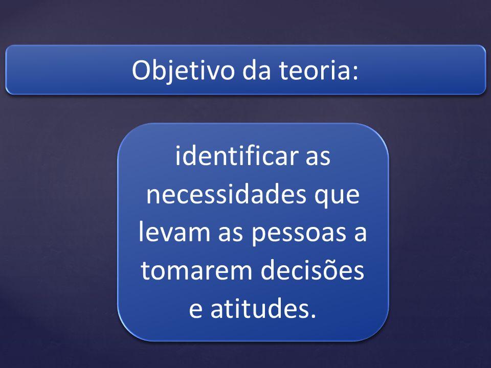 Objetivo da teoria: identificar as necessidades que levam as pessoas a tomarem decisões e atitudes.