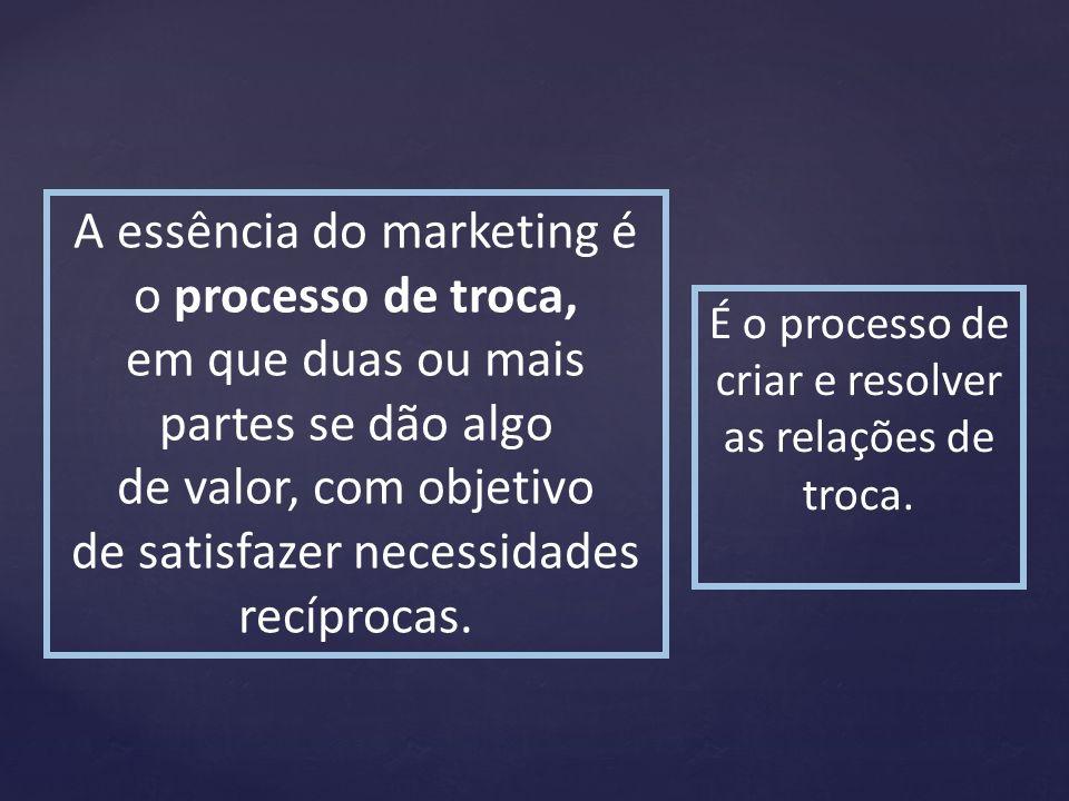 A essência do marketing é o processo de troca,
