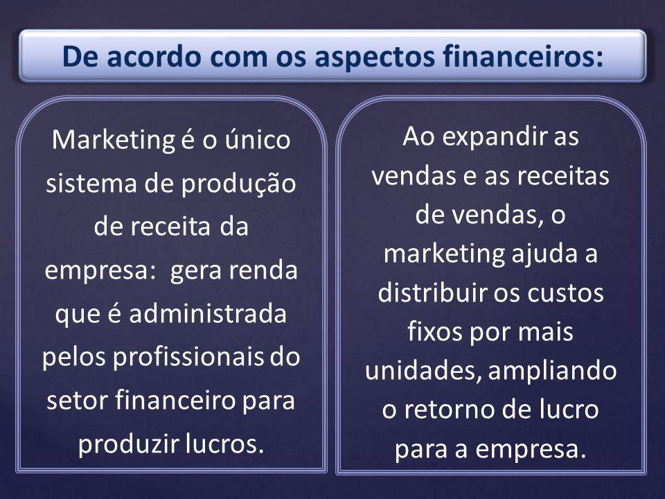 De acordo com os aspectos financeiros: