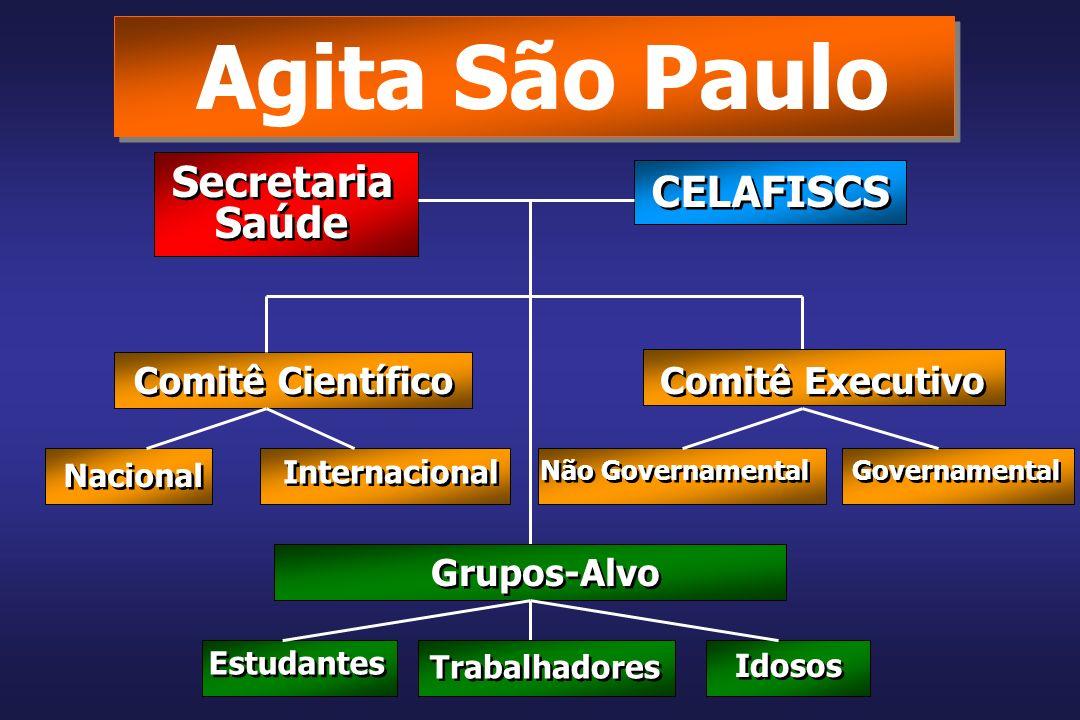 Agita São Paulo Secretaria Saúde CELAFISCS Comitê Científico