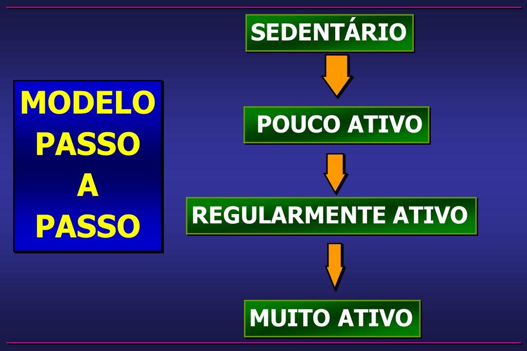 SEDENTÁRIO MODELO PASSO A POUCO ATIVO REGULARMENTE ATIVO MUITO ATIVO