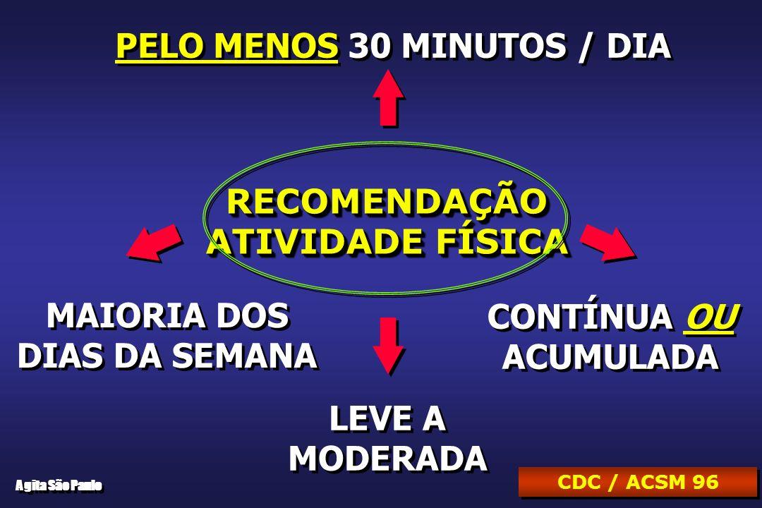 PELO MENOS 30 MINUTOS / DIA