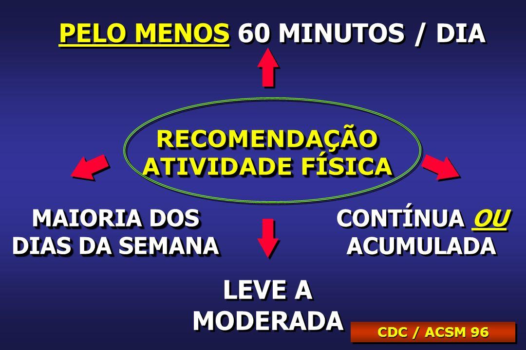 PELO MENOS 60 MINUTOS / DIA