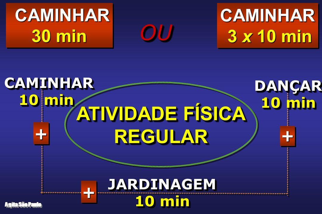 OU ATIVIDADE FÍSICA REGULAR CAMINHAR CAMINHAR 30 min 3 x 10 min + + +