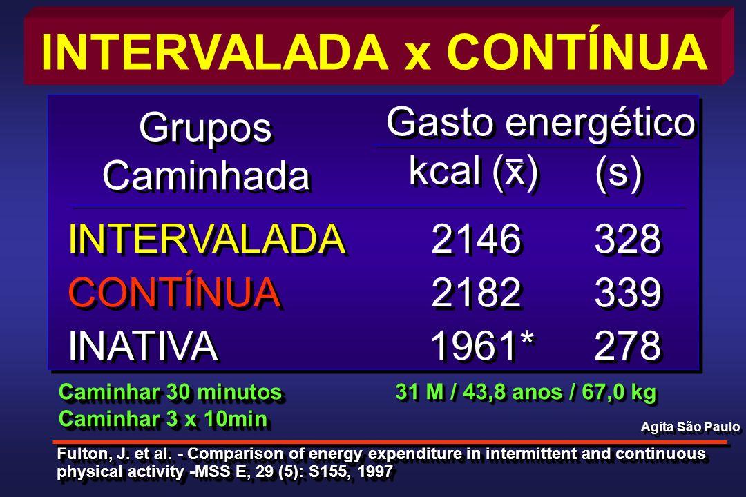 INTERVALADA x CONTÍNUA