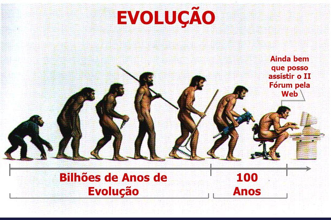 EVOLUÇÃO Bilhões de Anos de Evolução 100 Anos