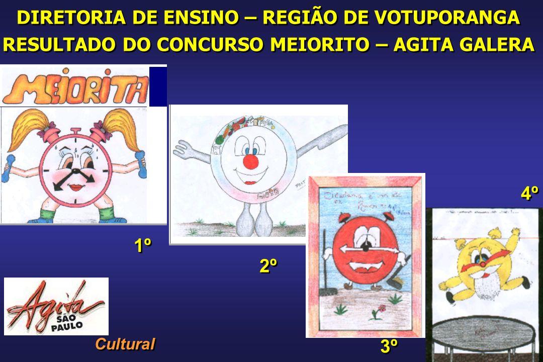DIRETORIA DE ENSINO – REGIÃO DE VOTUPORANGA