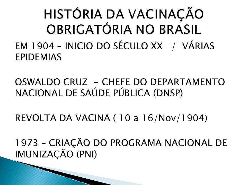 HISTÓRIA DA VACINAÇÃO OBRIGATÓRIA NO BRASIL