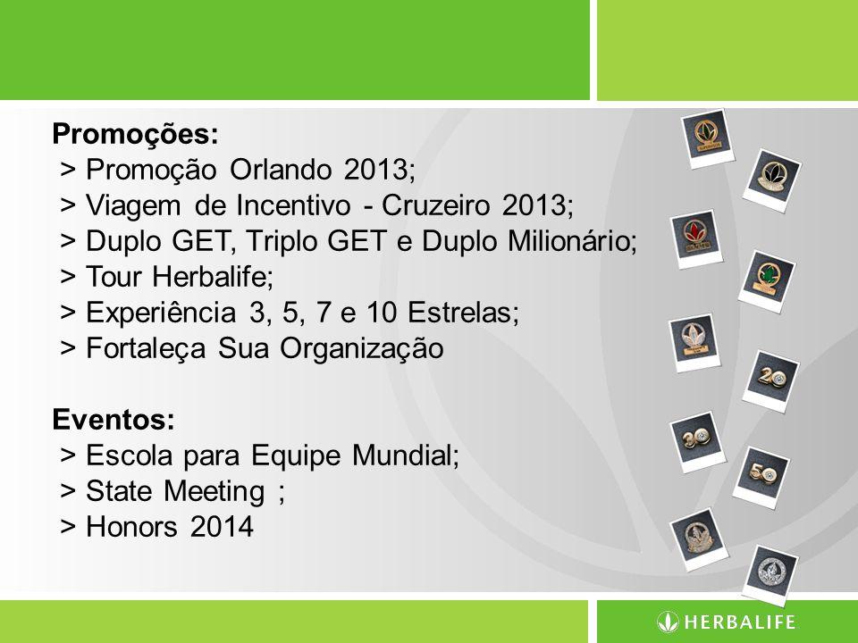 Promoções: > Promoção Orlando 2013;
