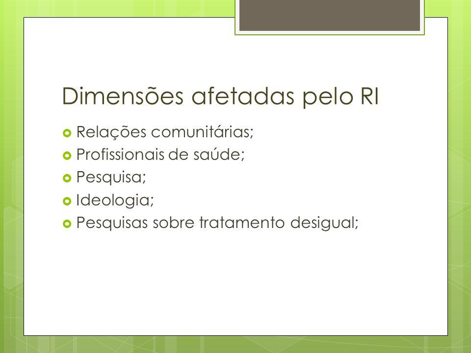 Dimensões afetadas pelo RI