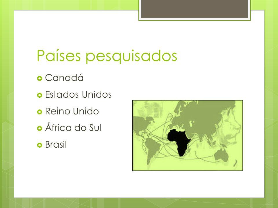 Países pesquisados Canadá Estados Unidos Reino Unido África do Sul