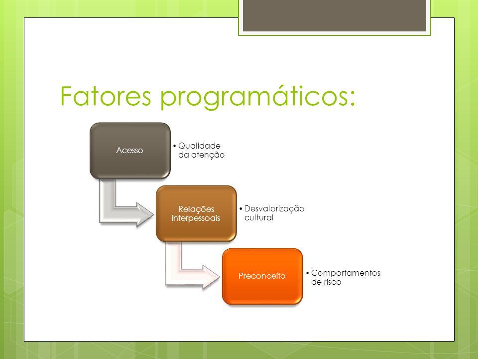 Fatores programáticos: