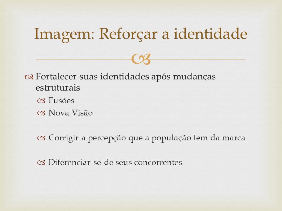 Imagem: Reforçar a identidade
