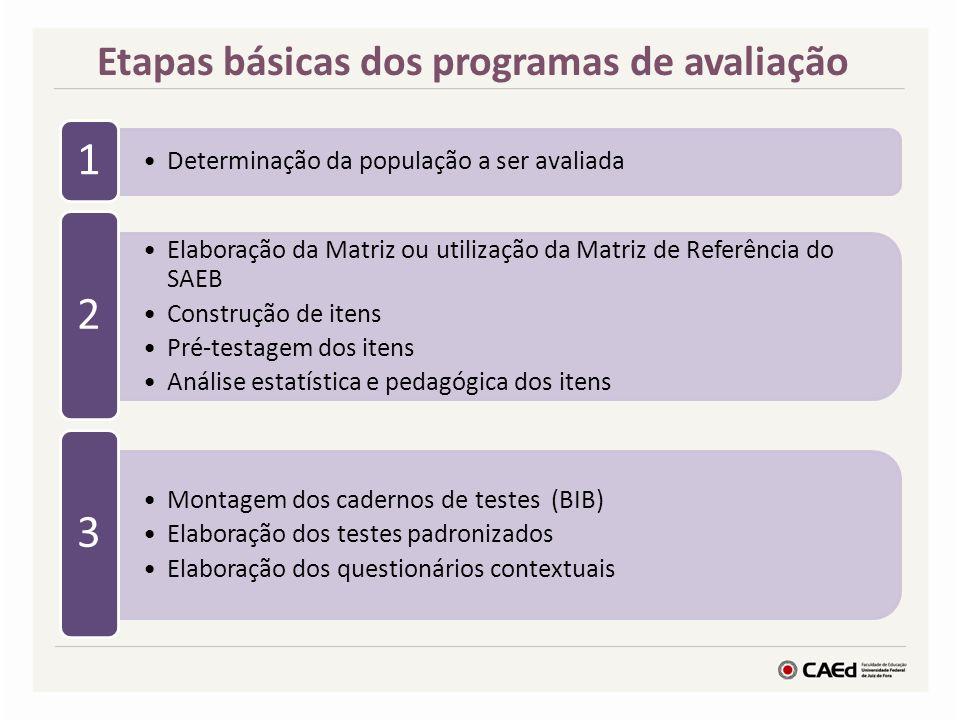 Etapas básicas dos programas de avaliação