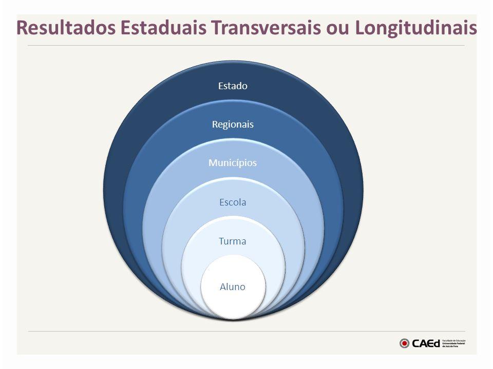 Resultados Estaduais Transversais ou Longitudinais