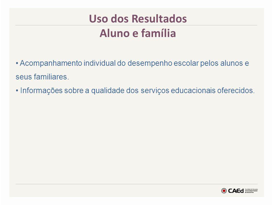 Uso dos Resultados Aluno e família