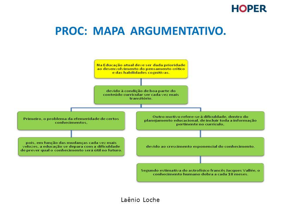 proc: mapa argumentativo.