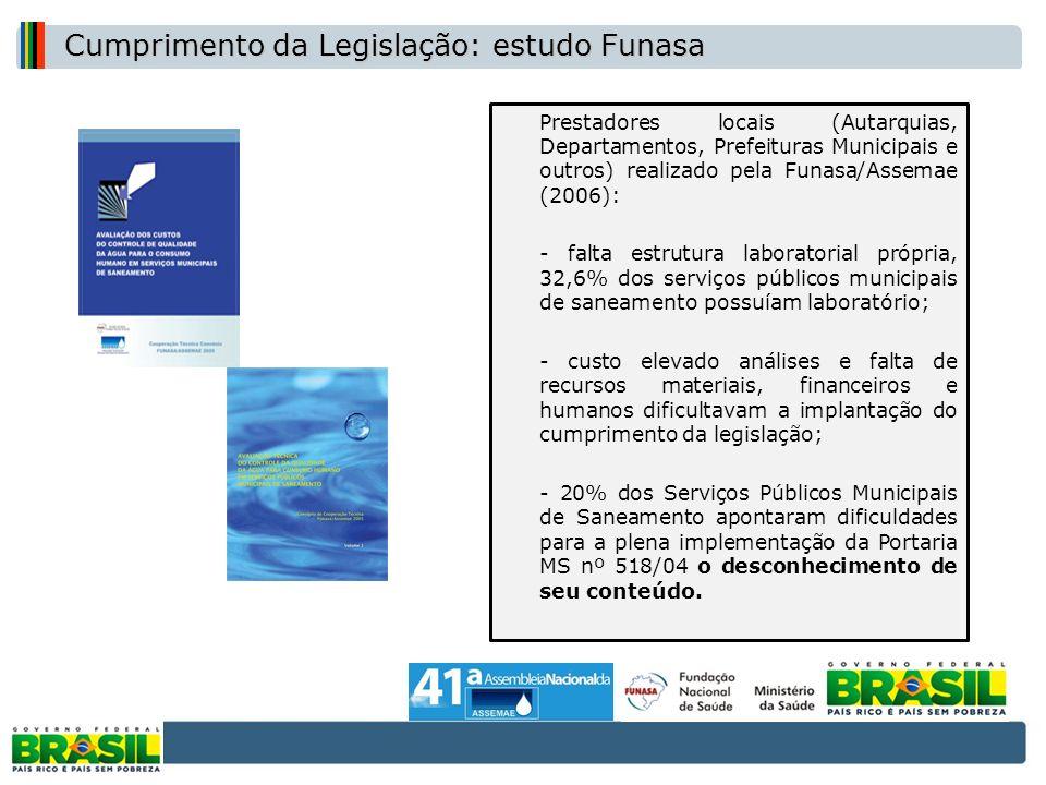Cumprimento da Legislação: estudo Funasa