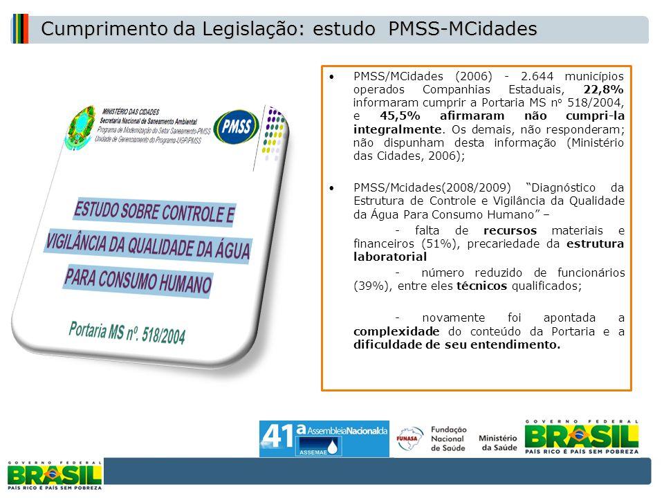 Cumprimento da Legislação: estudo PMSS-MCidades