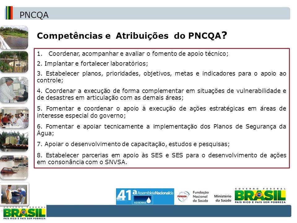 Competências e Atribuições do PNCQA