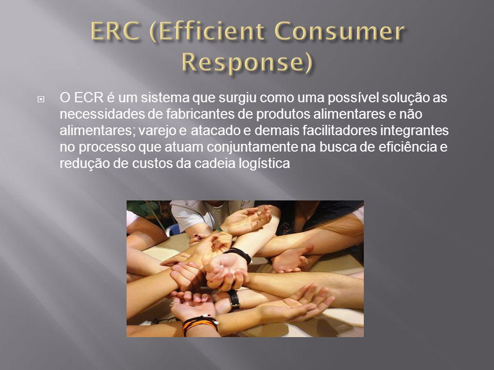 ERC (Efficient Consumer Response)