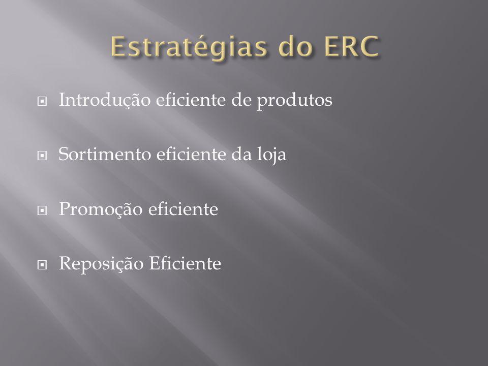 Estratégias do ERC Introdução eficiente de produtos